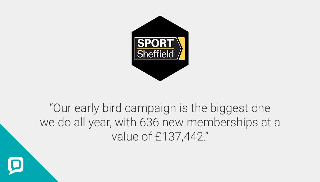 Sport Sheffield and their £283,659 marketing return in just four weeks